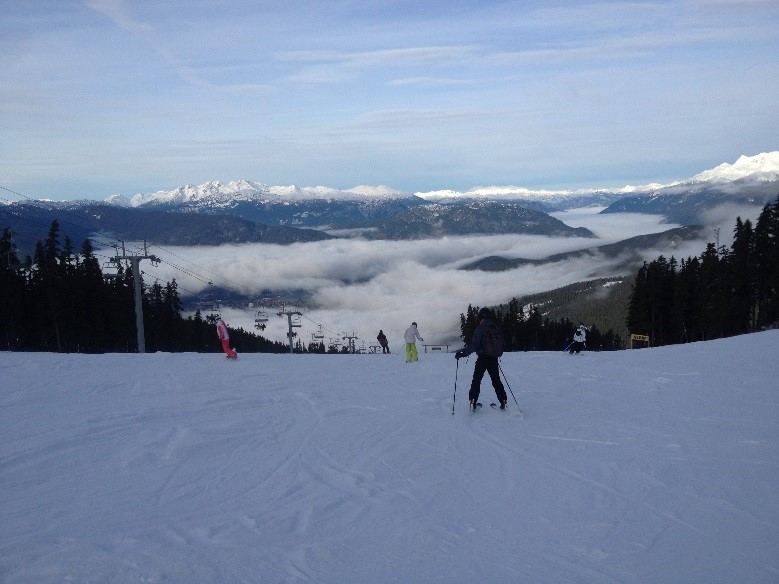 Views from Whistler