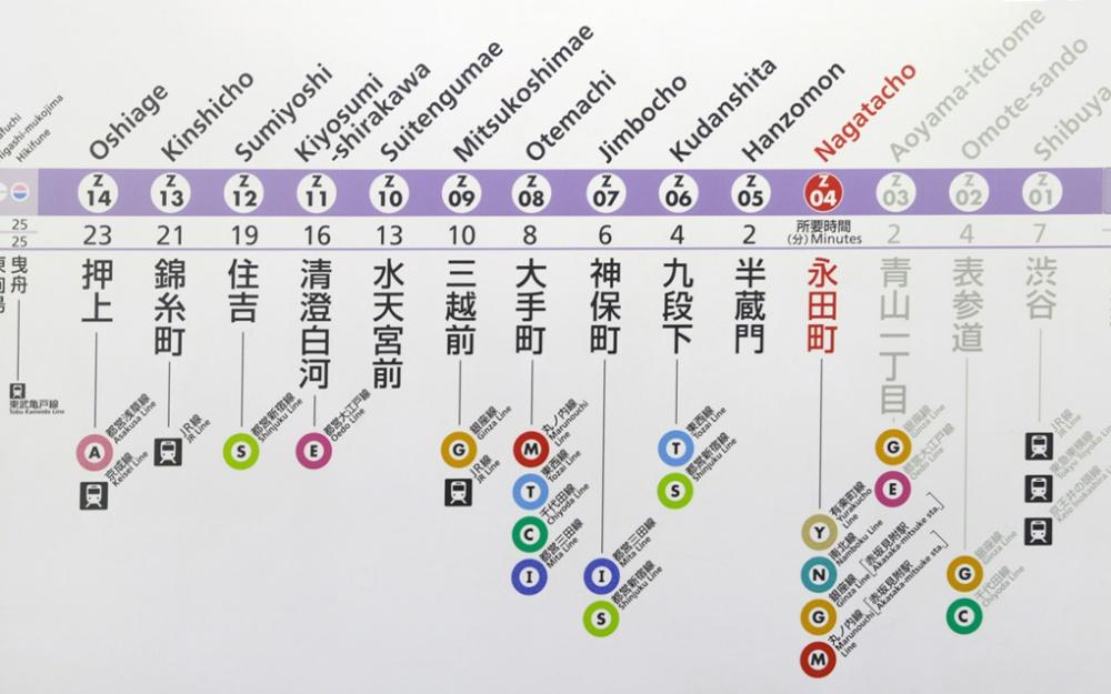 Tokyo_Metro_information_board_001